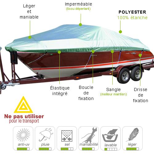 housse bateau en polyester